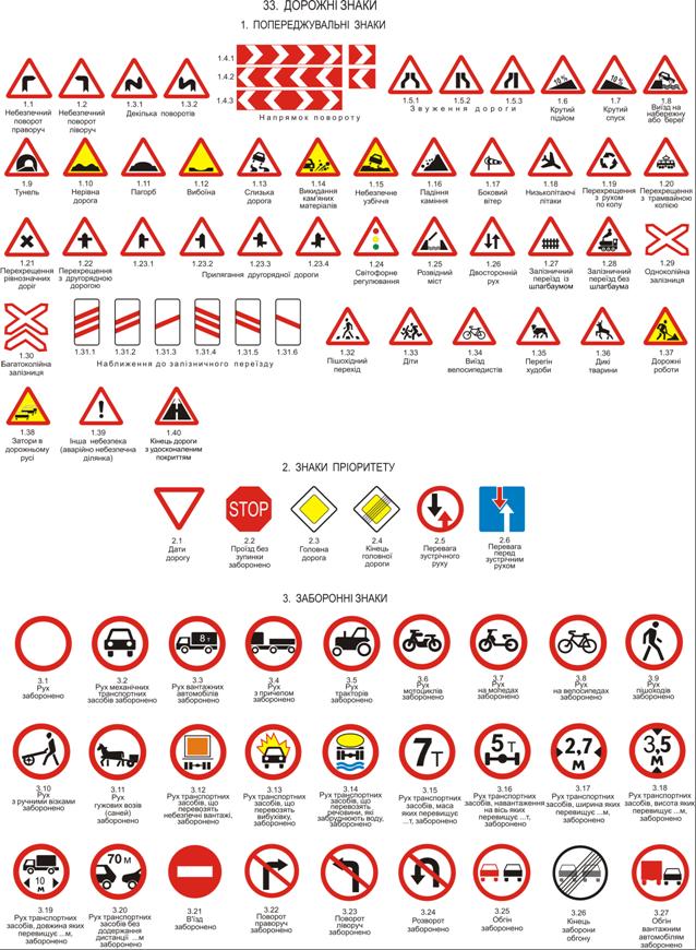 пойти знаки на дорогах и их значение картинки лучше натереть крупной